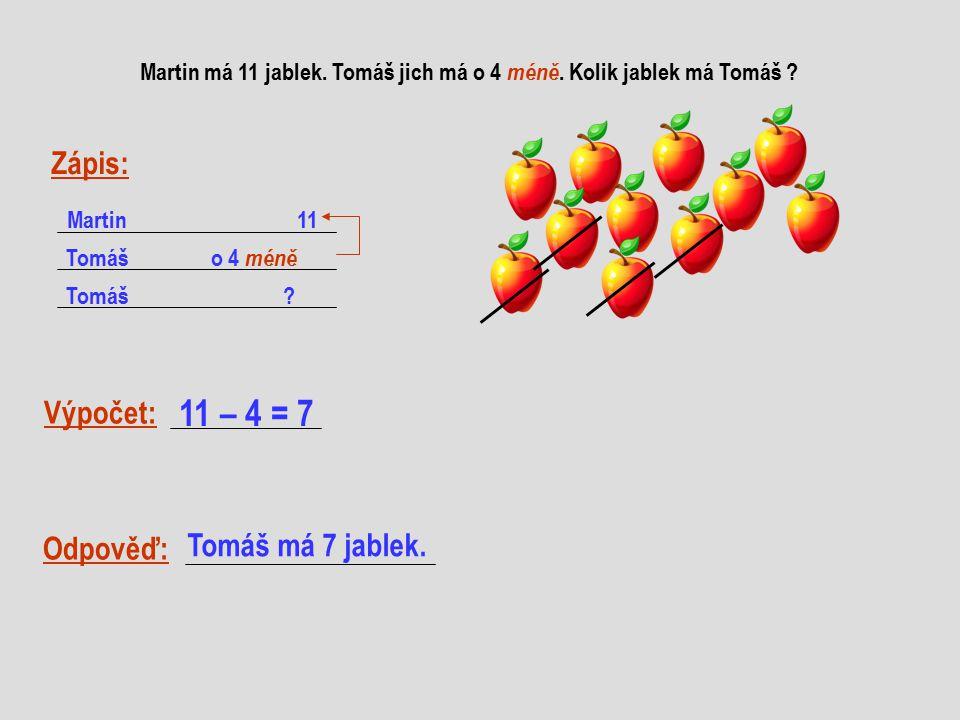 Martin má 11 jablek. Tomáš jich má o 4 méně. Kolik jablek má Tomáš ? Zápis: Martin 11 Tomáš o 4 méně Tomáš ? Výpočet: Odpověď: 11 – 4 = 7 Tomáš má 7 j