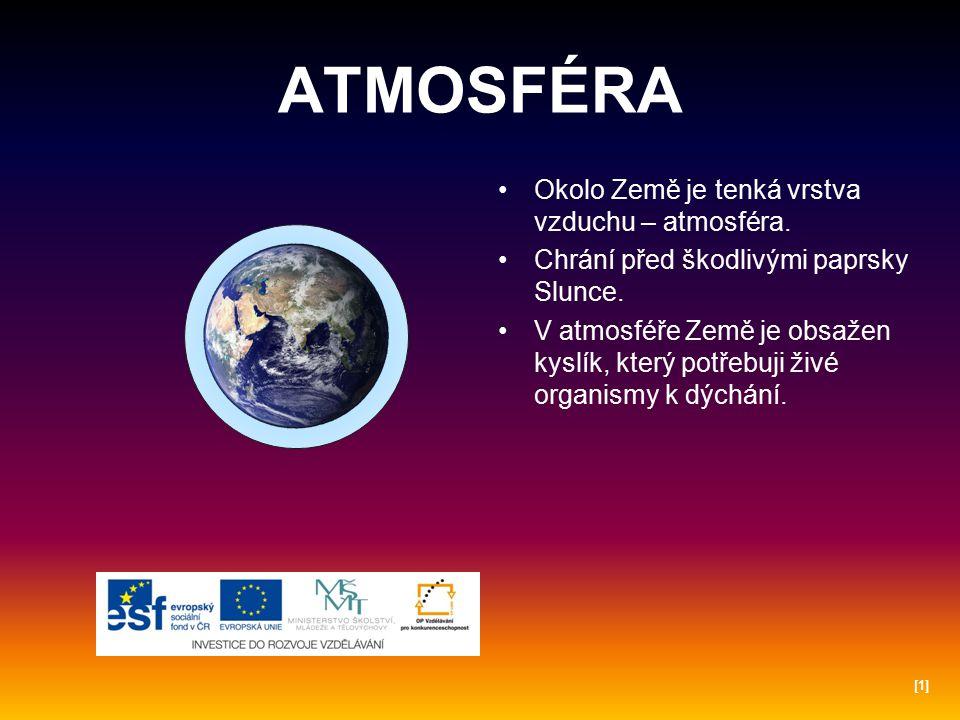 ATMOSFÉRA Okolo Země je tenká vrstva vzduchu – atmosféra. Chrání před škodlivými paprsky Slunce. V atmosféře Země je obsažen kyslík, který potřebuji ž