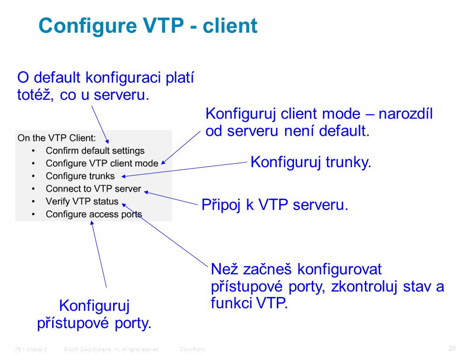 © 2006 Cisco Systems, Inc. All rights reserved.Cisco PublicITE 1 Chapter 6 29 Configure VTP - client O default konfiguraci platí totéž, co u serveru.