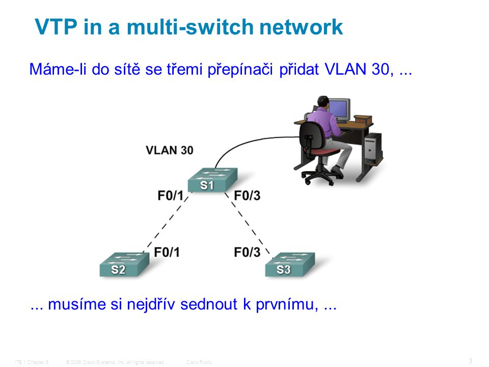 © 2006 Cisco Systems, Inc. All rights reserved.Cisco PublicITE 1 Chapter 6 34