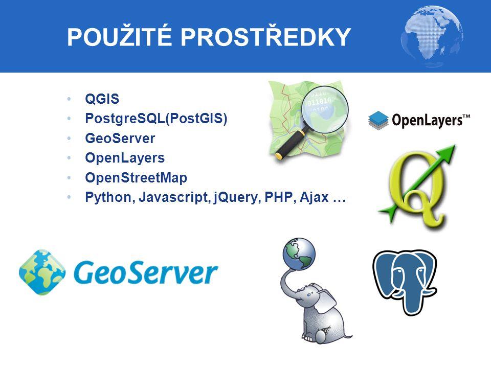 QGIS PostgreSQL(PostGIS) GeoServer OpenLayers OpenStreetMap Python, Javascript, jQuery, PHP, Ajax … POUŽITÉ PROSTŘEDKY