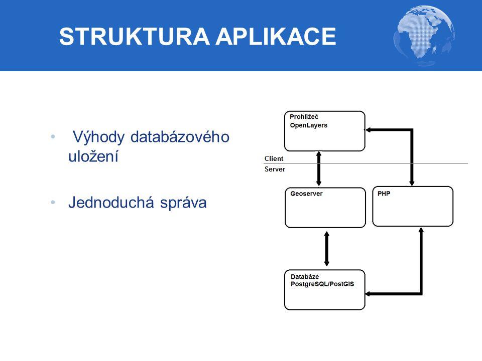 Výhody databázového uložení Jednoduchá správa STRUKTURA APLIKACE