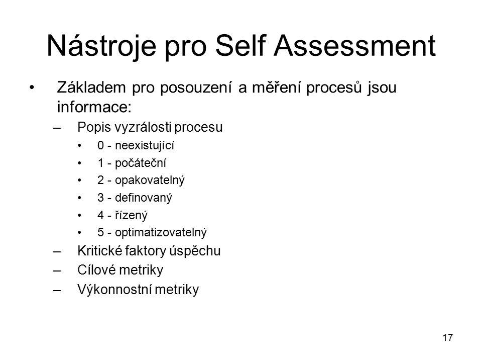 17 Nástroje pro Self Assessment Základem pro posouzení a měření procesů jsou informace: –Popis vyzrálosti procesu 0 - neexistující 1 - počáteční 2 - opakovatelný 3 - definovaný 4 - řízený 5 - optimatizovatelný –Kritické faktory úspěchu –Cílové metriky –Výkonnostní metriky