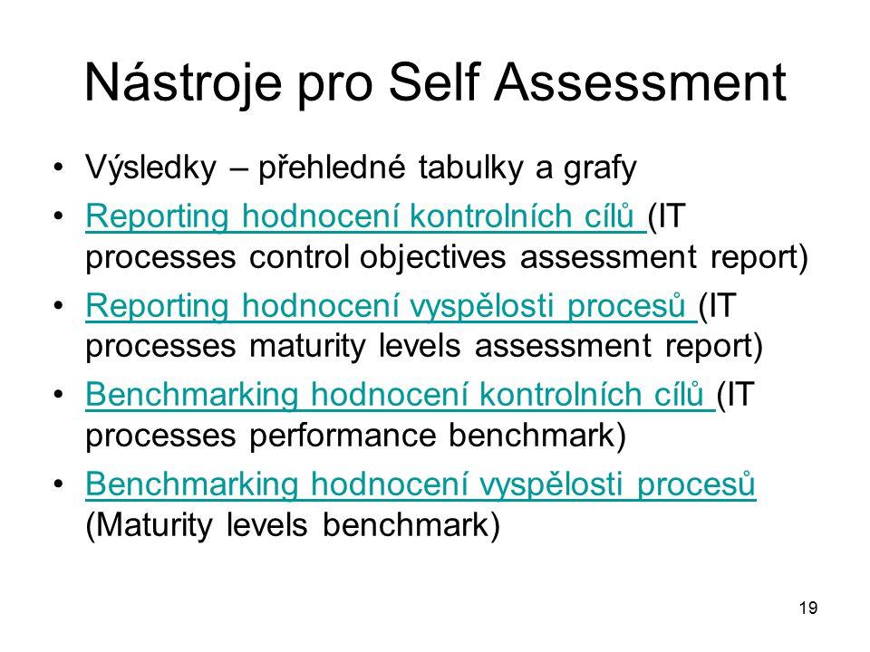 19 Nástroje pro Self Assessment Výsledky – přehledné tabulky a grafy Reporting hodnocení kontrolních cílů (IT processes control objectives assessment report)Reporting hodnocení kontrolních cílů Reporting hodnocení vyspělosti procesů (IT processes maturity levels assessment report)Reporting hodnocení vyspělosti procesů Benchmarking hodnocení kontrolních cílů (IT processes performance benchmark)Benchmarking hodnocení kontrolních cílů Benchmarking hodnocení vyspělosti procesů (Maturity levels benchmark)Benchmarking hodnocení vyspělosti procesů