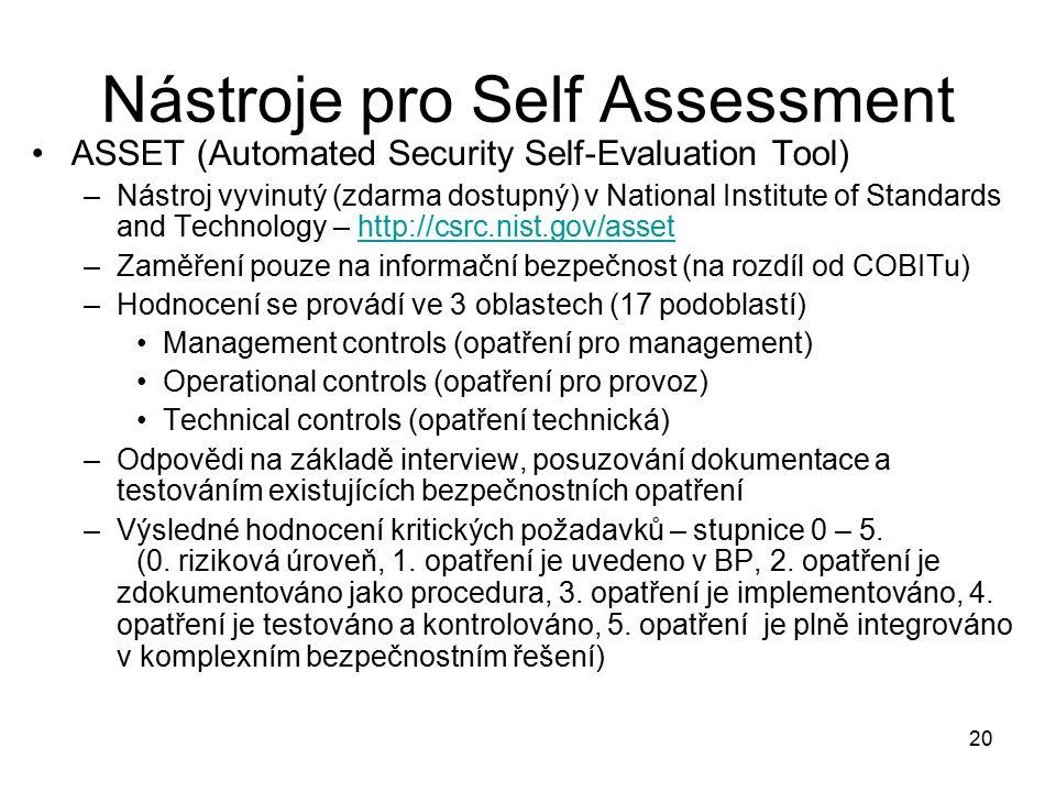 20 Nástroje pro Self Assessment ASSET (Automated Security Self-Evaluation Tool) –Nástroj vyvinutý (zdarma dostupný) v National Institute of Standards and Technology – http://csrc.nist.gov/assethttp://csrc.nist.gov/asset –Zaměření pouze na informační bezpečnost (na rozdíl od COBITu) –Hodnocení se provádí ve 3 oblastech (17 podoblastí) Management controls (opatření pro management) Operational controls (opatření pro provoz) Technical controls (opatření technická) –Odpovědi na základě interview, posuzování dokumentace a testováním existujících bezpečnostních opatření –Výsledné hodnocení kritických požadavků – stupnice 0 – 5.