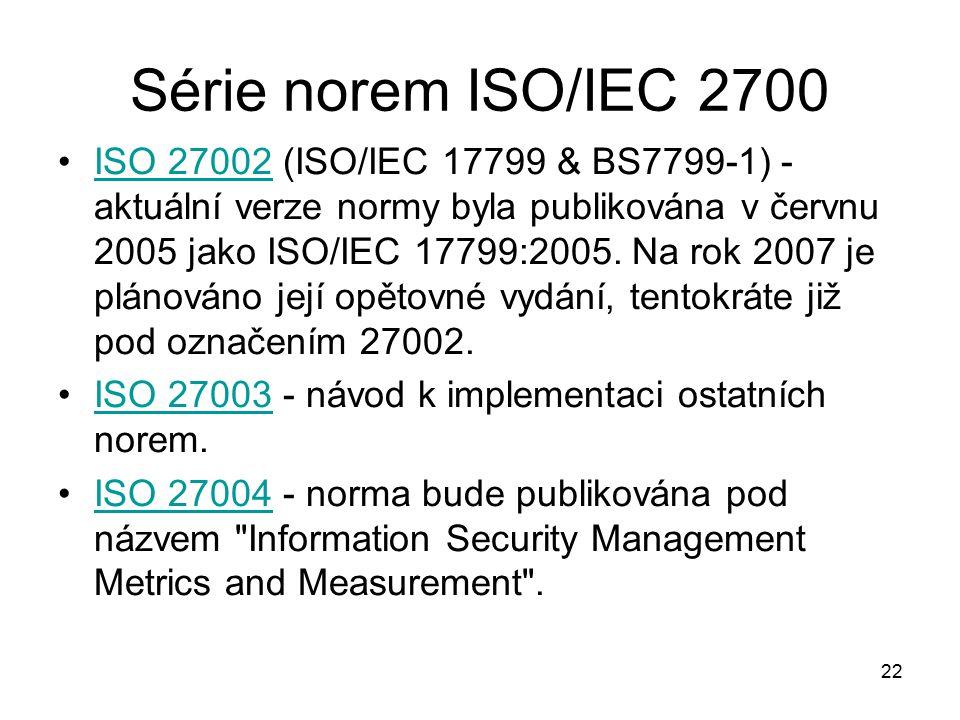 22 Série norem ISO/IEC 2700 ISO 27002 (ISO/IEC 17799 & BS7799-1) - aktuální verze normy byla publikována v červnu 2005 jako ISO/IEC 17799:2005.