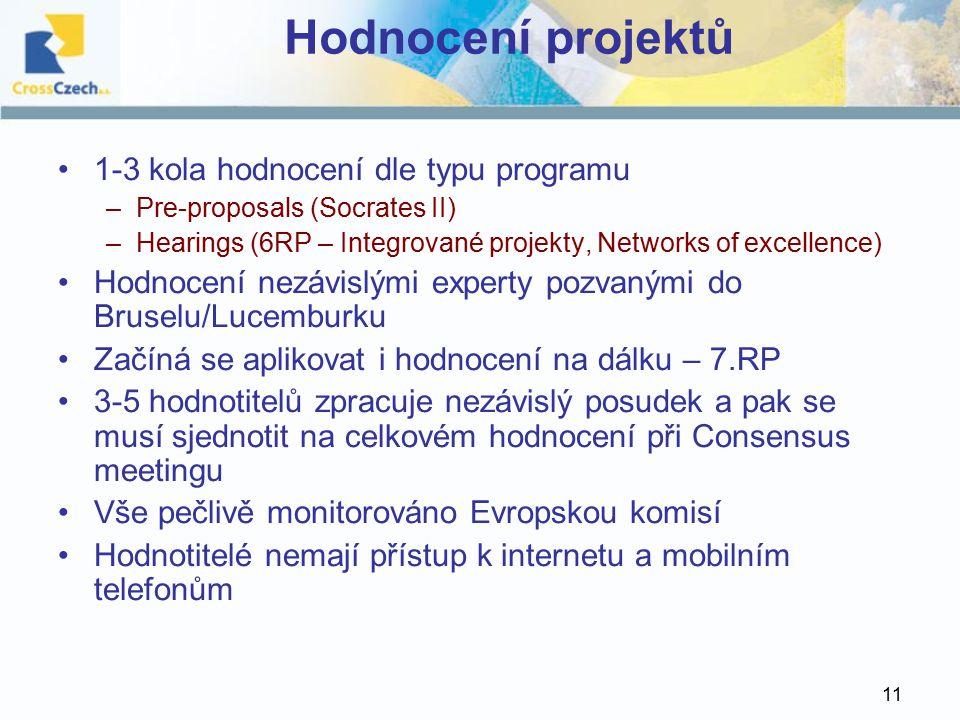11 Hodnocení projektů 1-3 kola hodnocení dle typu programu –Pre-proposals (Socrates II) –Hearings (6RP – Integrované projekty, Networks of excellence) Hodnocení nezávislými experty pozvanými do Bruselu/Lucemburku Začíná se aplikovat i hodnocení na dálku – 7.RP 3-5 hodnotitelů zpracuje nezávislý posudek a pak se musí sjednotit na celkovém hodnocení při Consensus meetingu Vše pečlivě monitorováno Evropskou komisí Hodnotitelé nemají přístup k internetu a mobilním telefonům