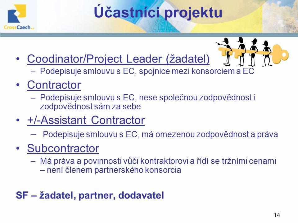 14 Účastníci projektu Coodinator/Project Leader (žadatel) –Podepisuje smlouvu s EC, spojnice mezi konsorciem a EC Contractor –Podepisuje smlouvu s EC, nese společnou zodpovědnost i zodpovědnost sám za sebe +/-Assistant Contractor – Podepisuje smlouvu s EC, má omezenou zodpovědnost a práva Subcontractor –Má práva a povinnosti vůči kontraktorovi a řídí se tržními cenami – není členem partnerského konsorcia SF – žadatel, partner, dodavatel