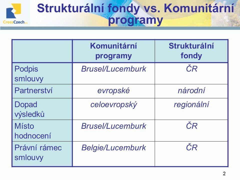 2 Strukturální fondy vs.