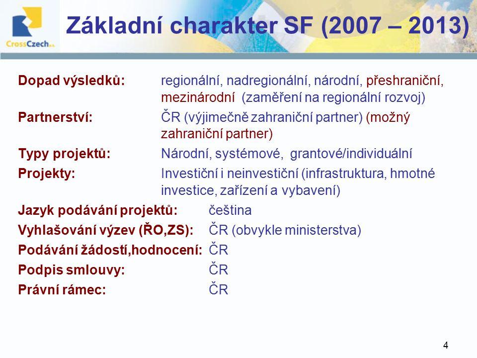 4 Základní charakter SF (2007 – 2013) Dopad výsledků:regionální, nadregionální, národní, přeshraniční, mezinárodní (zaměření na regionální rozvoj) Partnerství:ČR (výjimečně zahraniční partner) (možný zahraniční partner) Typy projektů:Národní, systémové, grantové/individuální Projekty:Investiční i neinvestiční (infrastruktura, hmotné investice, zařízení a vybavení) Jazyk podávání projektů:čeština Vyhlašování výzev (ŘO,ZS):ČR (obvykle ministerstva) Podávání žádostí,hodnocení:ČR Podpis smlouvy:ČR Právní rámec:ČR