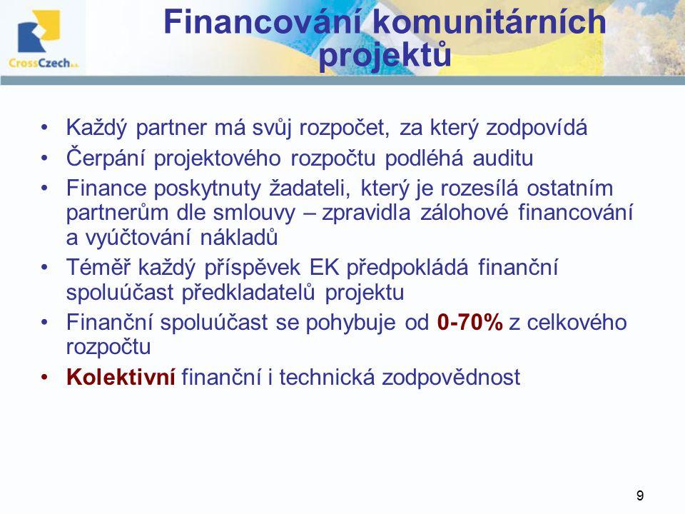 9 Financování komunitárních projektů Každý partner má svůj rozpočet, za který zodpovídá Čerpání projektového rozpočtu podléhá auditu Finance poskytnuty žadateli, který je rozesílá ostatním partnerům dle smlouvy – zpravidla zálohové financování a vyúčtování nákladů Téměř každý příspěvek EK předpokládá finanční spoluúčast předkladatelů projektu Finanční spoluúčast se pohybuje od 0-70% z celkového rozpočtu Kolektivní finanční i technická zodpovědnost