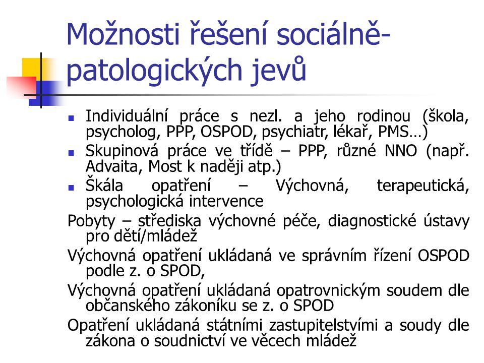 Možnosti řešení sociálně- patologických jevů Individuální práce s nezl. a jeho rodinou (škola, psycholog, PPP, OSPOD, psychiatr, lékař, PMS…) Skupinov