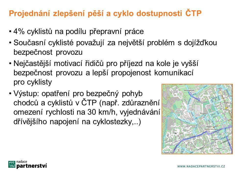 Projednání zlepšení pěší a cyklo dostupnosti ČTP 4% cyklistů na podílu přepravní práce Současní cyklisté považují za největší problém s dojížďkou bezpečnost provozu Nejčastější motivací řidičů pro příjezd na kole je vyšší bezpečnost provozu a lepší propojenost komunikací pro cyklisty Výstup: opatření pro bezpečný pohyb chodců a cyklistů v ČTP (např.