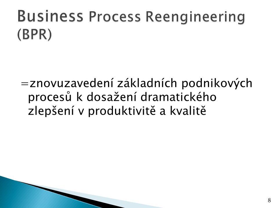 =znovuzavedení základních podnikových procesů k dosažení dramatického zlepšení v produktivitě a kvalitě 8