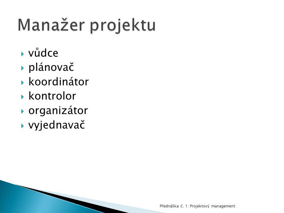  vůdce  plánovač  koordinátor  kontrolor  organizátor  vyjednavač Přednáška č.