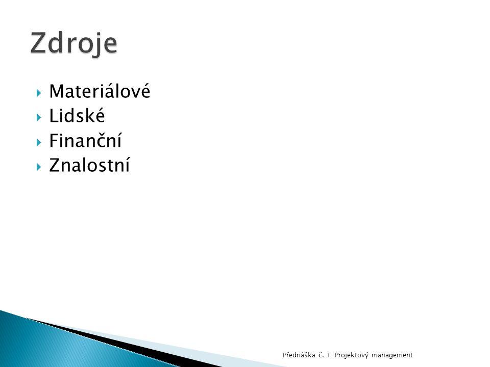  Materiálové  Lidské  Finanční  Znalostní Přednáška č. 1: Projektový management