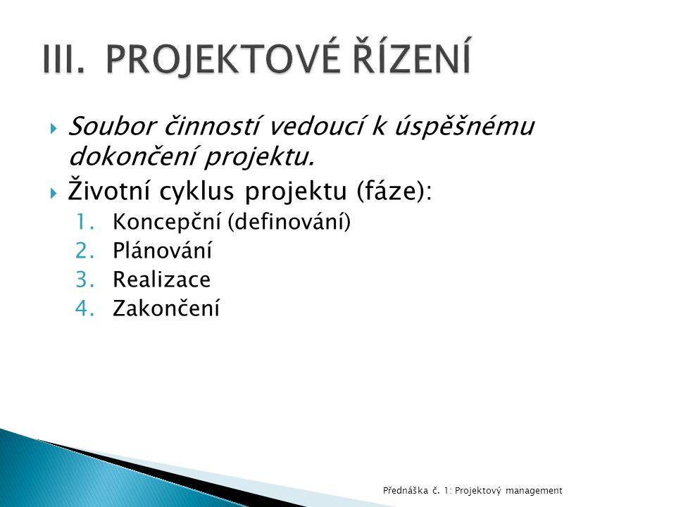  Soubor činností vedoucí k úspěšnému dokončení projektu.