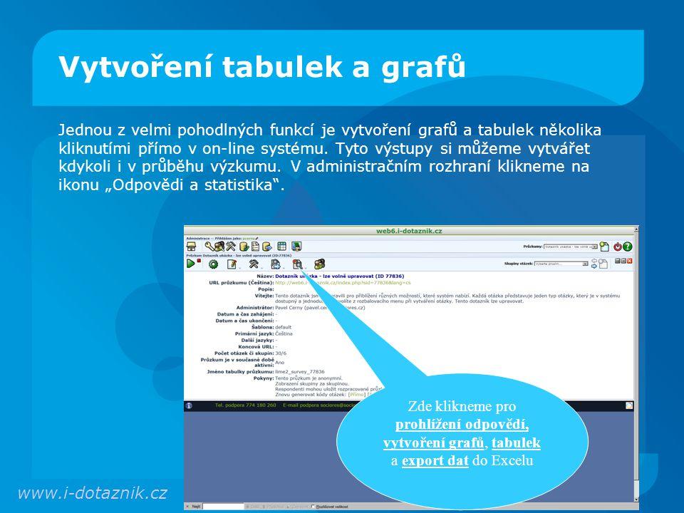 Vytvoření tabulek a grafů Jednou z velmi pohodlných funkcí je vytvoření grafů a tabulek několika kliknutími přímo v on-line systému.