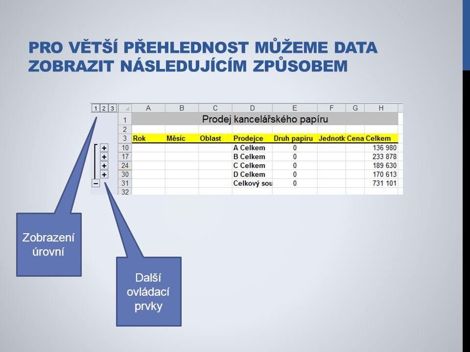 PRO VĚTŠÍ PŘEHLEDNOST MŮŽEME DATA ZOBRAZIT NÁSLEDUJÍCÍM ZPŮSOBEM Zobrazení úrovní Další ovládací prvky