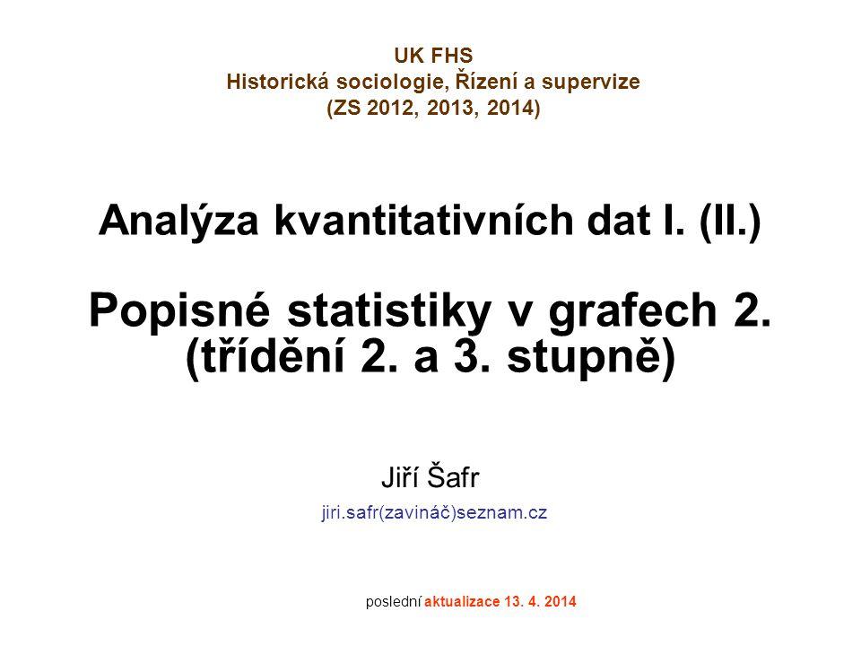Analýza kvantitativních dat I.(II.) Popisné statistiky v grafech 2.