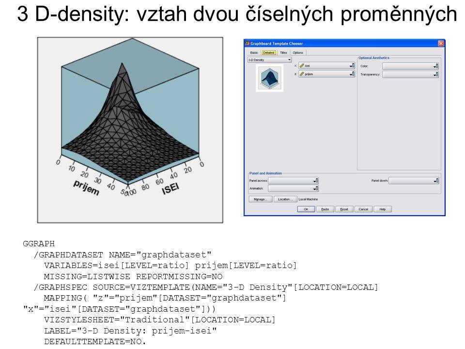 3 D-density: vztah dvou číselných proměnných GGRAPH /GRAPHDATASET NAME= graphdataset VARIABLES=isei[LEVEL=ratio] prijem[LEVEL=ratio] MISSING=LISTWISE REPORTMISSING=NO /GRAPHSPEC SOURCE=VIZTEMPLATE(NAME= 3-D Density [LOCATION=LOCAL] MAPPING( z = prijem [DATASET= graphdataset ] x = isei [DATASET= graphdataset ])) VIZSTYLESHEET= Traditional [LOCATION=LOCAL] LABEL= 3-D Density: prijem-isei DEFAULTTEMPLATE=NO.