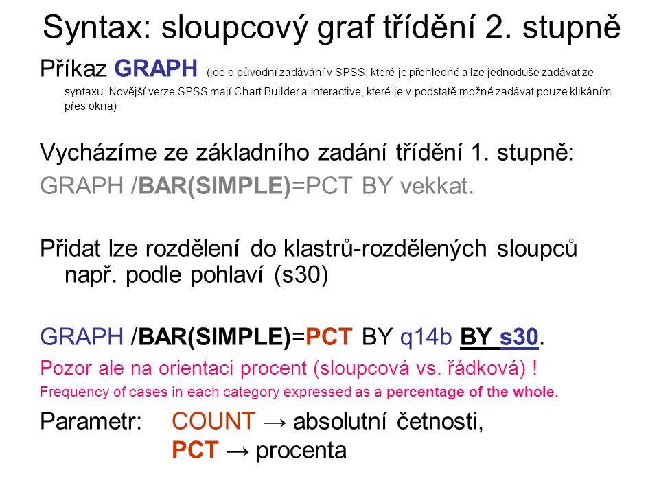 Syntax: sloupcový graf třídění 2.
