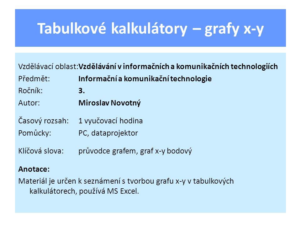 Tabulkové kalkulátory – grafy x-y Vzdělávací oblast:Vzdělávání v informačních a komunikačních technologiích Předmět:Informační a komunikační technologie Ročník:3.