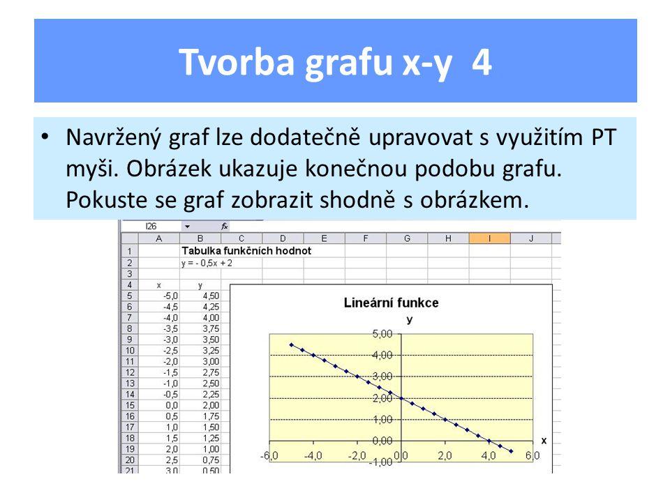Navržený graf lze dodatečně upravovat s využitím PT myši. Obrázek ukazuje konečnou podobu grafu. Pokuste se graf zobrazit shodně s obrázkem. Tvorba gr