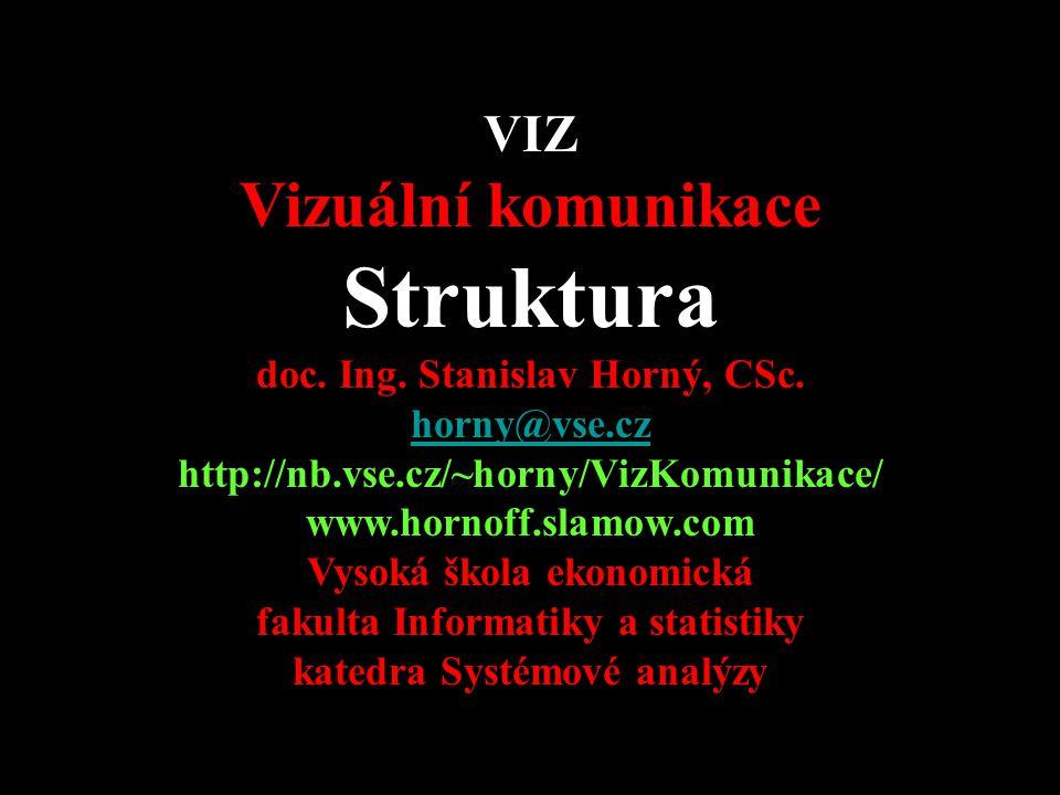 VIZ Vizuální komunikace Struktura doc. Ing. Stanislav Horný, CSc. horny@vse.cz http://nb.vse.cz/~horny/VizKomunikace/ www.hornoff.slamow.com Vysoká šk
