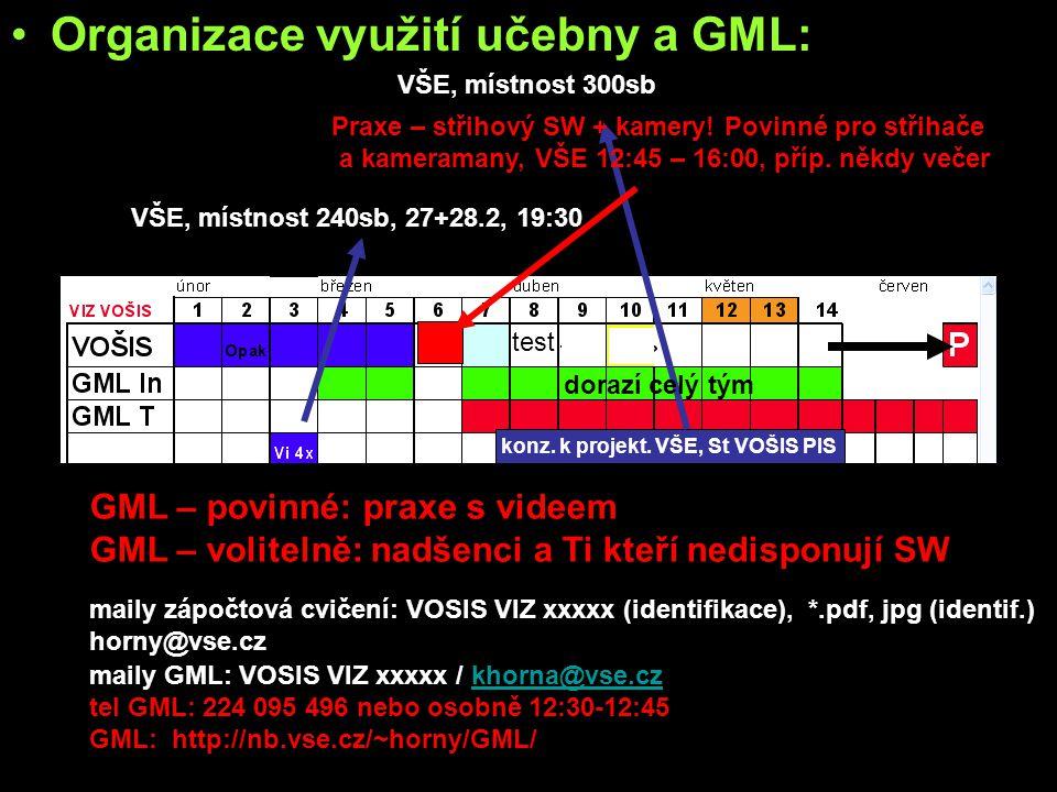 Organizace využití učebny a GML: GML – povinné: praxe s videem GML – volitelně: nadšenci a Ti kteří nedisponují SW VŠE, místnost 300sb VŠE, místnost 2