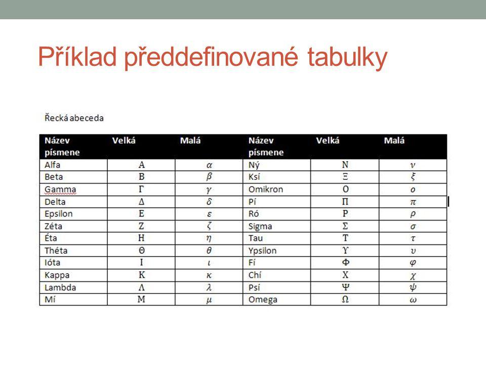 Příklad předdefinované tabulky