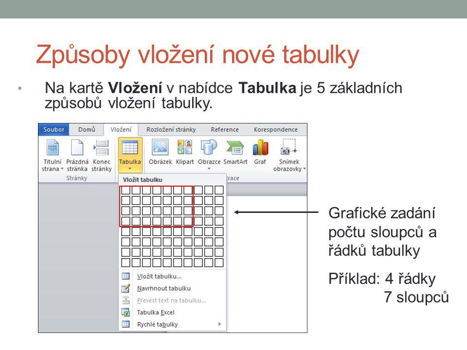 Způsoby vložení nové tabulky Na kartě Vložení v nabídce Tabulka je 5 základních způsobů vložení tabulky. Grafické zadání počtu sloupců a řádků tabulky