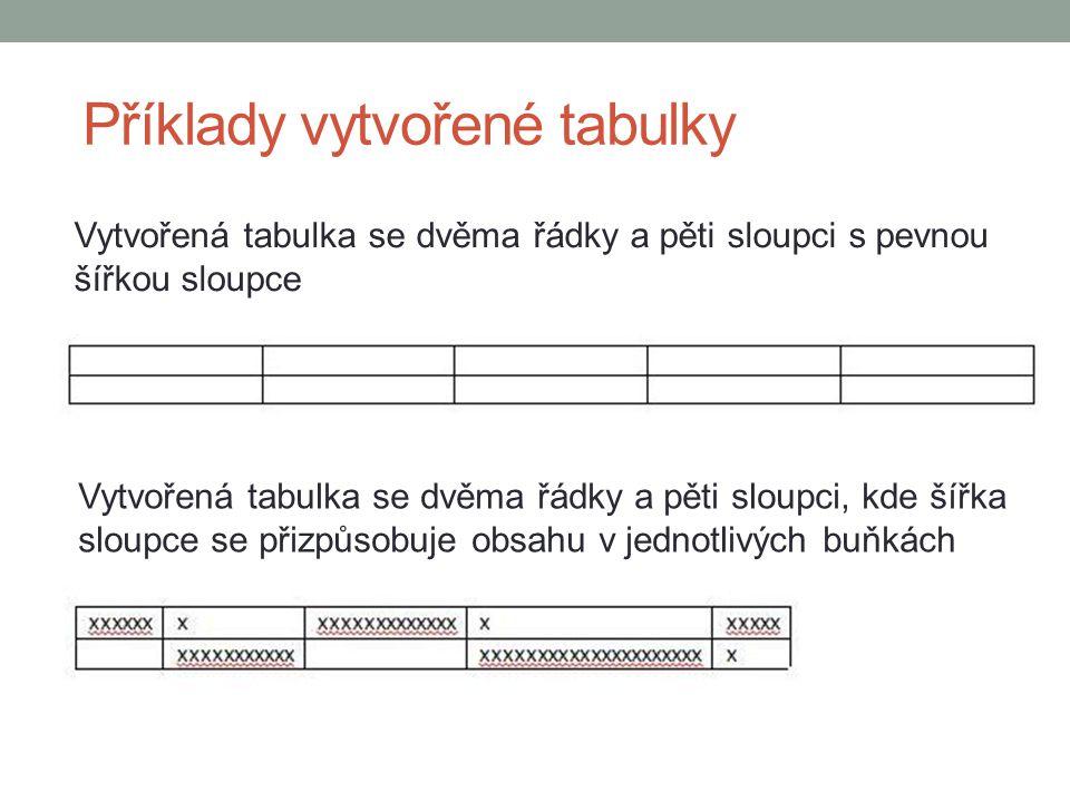 Příklady vytvořené tabulky Vytvořená tabulka se dvěma řádky a pěti sloupci s pevnou šířkou sloupce Vytvořená tabulka se dvěma řádky a pěti sloupci, kde šířka sloupce se přizpůsobuje obsahu v jednotlivých buňkách