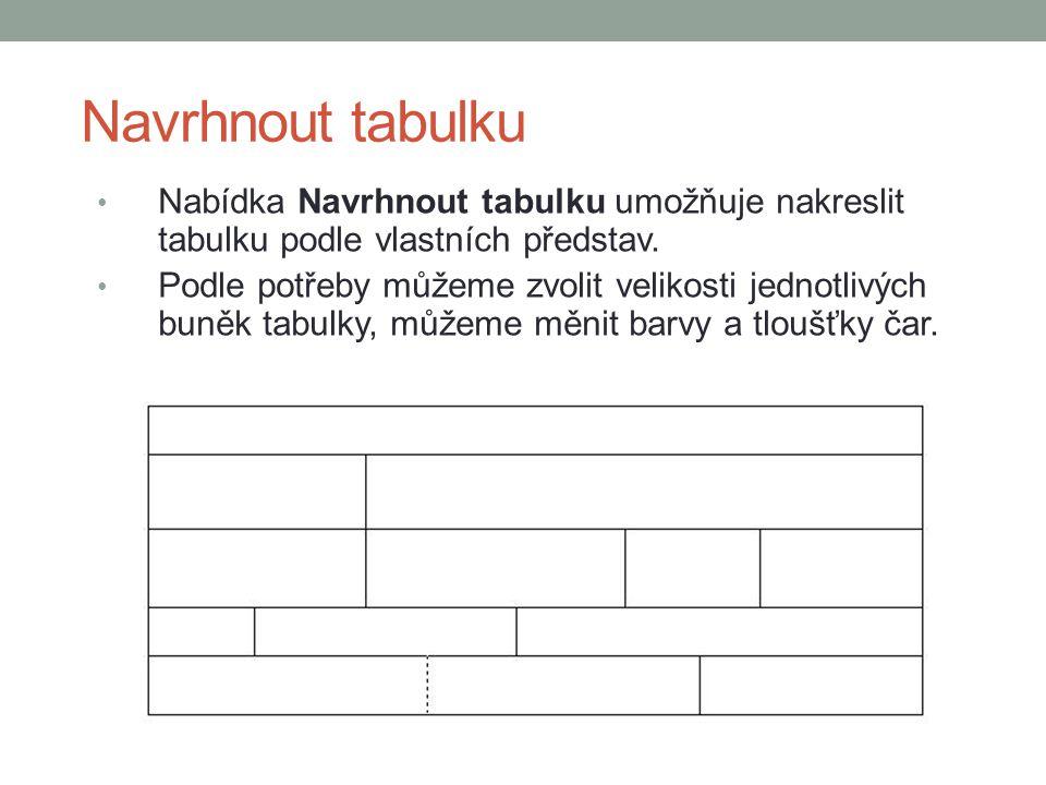 Navrhnout tabulku Nabídka Navrhnout tabulku umožňuje nakreslit tabulku podle vlastních představ. Podle potřeby můžeme zvolit velikosti jednotlivých bu
