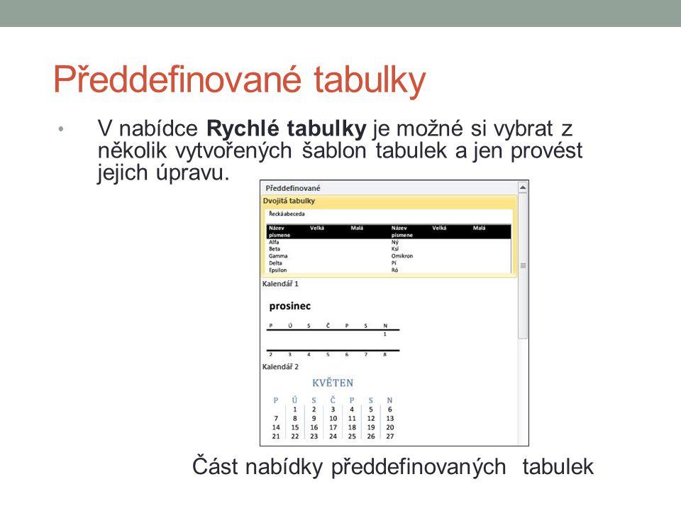 Předdefinované tabulky V nabídce Rychlé tabulky je možné si vybrat z několik vytvořených šablon tabulek a jen provést jejich úpravu. Část nabídky před