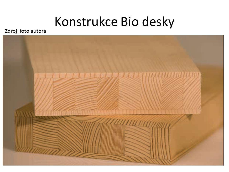 Konstrukce Bio desky Zdroj: foto autora