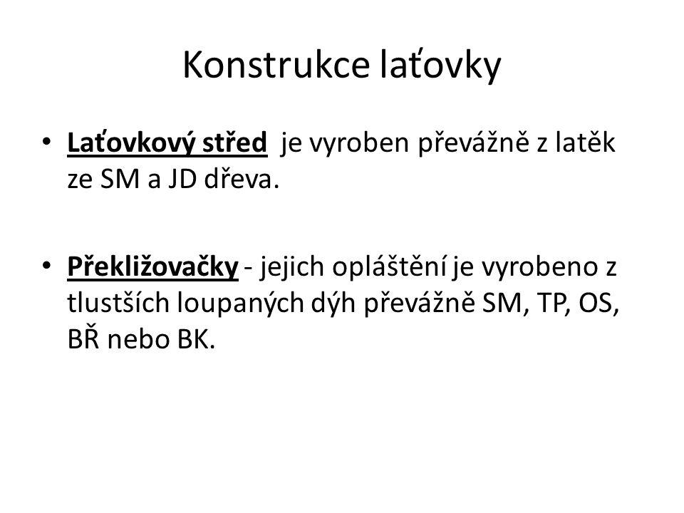 Konstrukce laťovky Obr. 1.