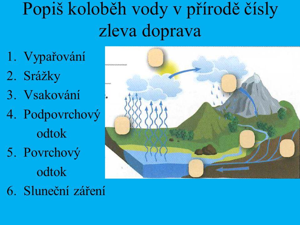 Popiš koloběh vody v přírodě čísly zleva doprava 1.Vypařování 2.Srážky 3.Vsakování 4.Podpovrchový odtok 5.Povrchový odtok 6.Sluneční záření