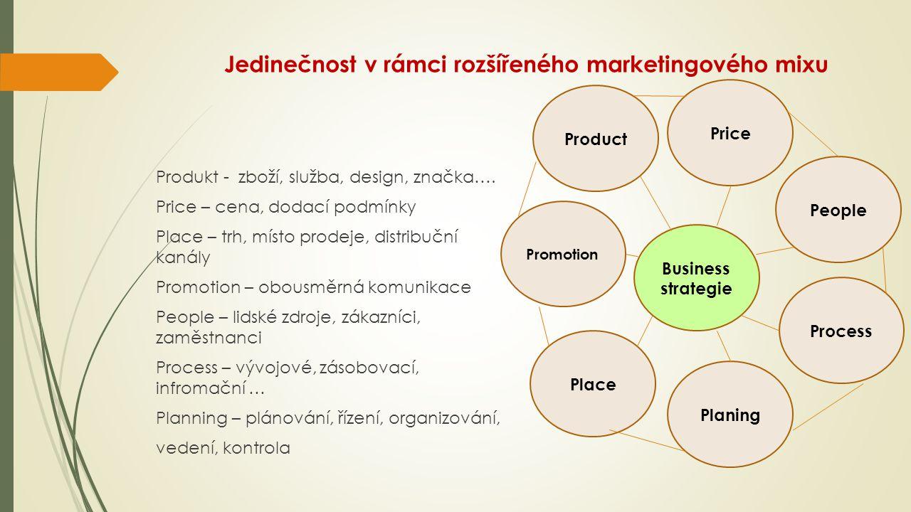 Jedinečnost v rámci rozšířeného marketingového mixu Produkt - zboží, služba, design, značka…. Price – cena, dodací podmínky Place – trh, místo prodeje