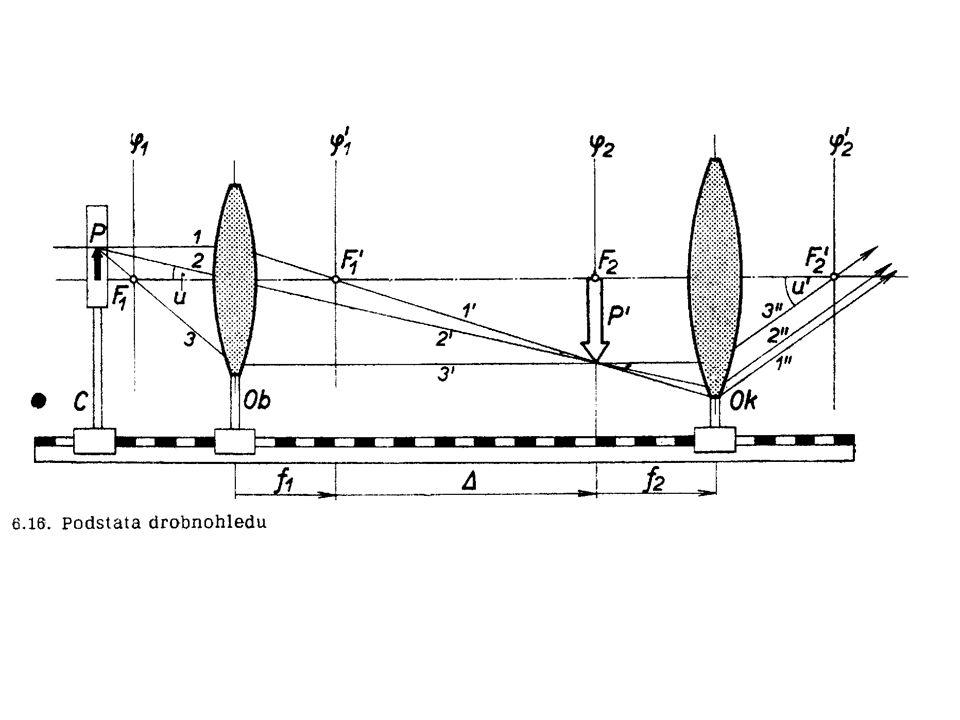 Parametry zobrazení Výpočet zvětšení Zvětšení okuláru x zvětšení objektivu Výpočet rozlišení dmin=0.61 /NA dmin = minimum rozlišení = vlnová délka světla NA = numerická apertura objektivu Hluché zvětšení