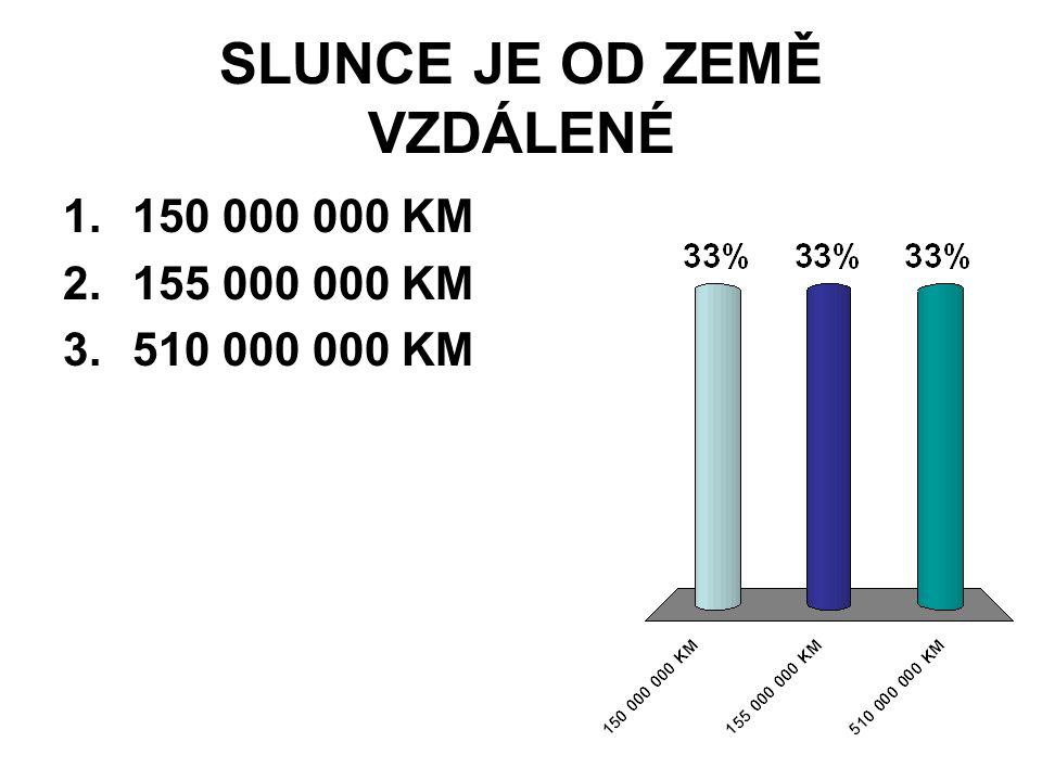 SLUNCE JE OD ZEMĚ VZDÁLENÉ 1.150 000 000 KM 2.155 000 000 KM 3.510 000 000 KM