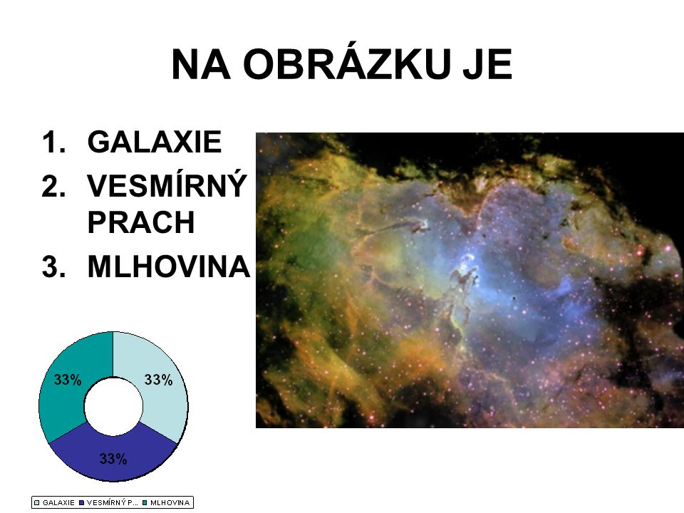 NA OBRÁZKU JE 1.GALAXIE 2.VESMÍRNÝ PRACH 3.MLHOVINA