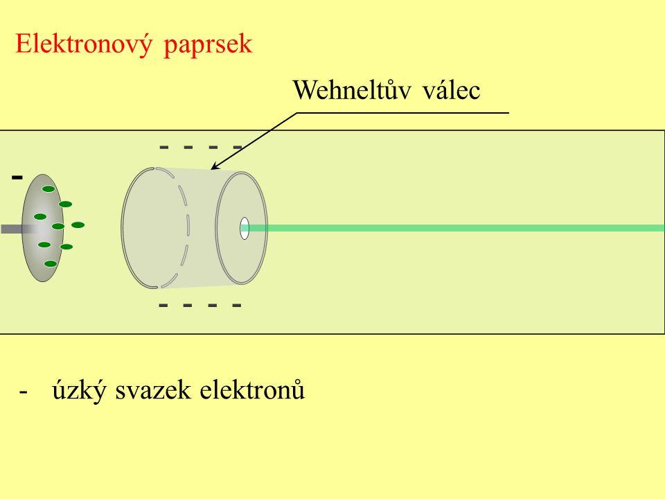 - - - Wehneltův válec Elektronový paprsek -úzký svazek elektronů