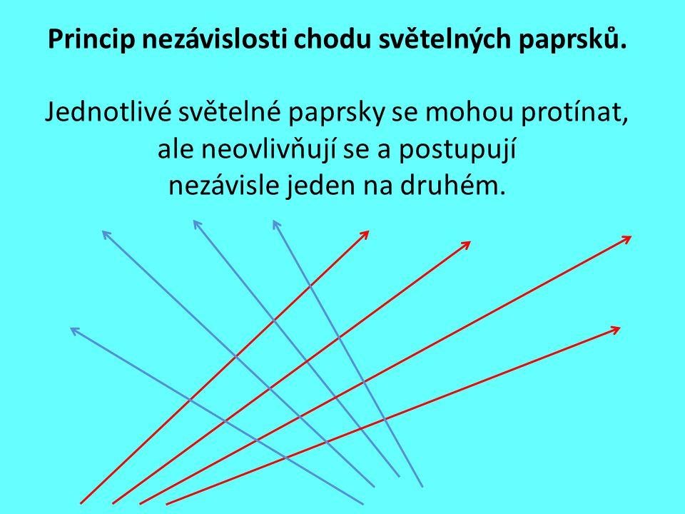 Princip nezávislosti chodu světelných paprsků. Jednotlivé světelné paprsky se mohou protínat, ale neovlivňují se a postupují nezávisle jeden na druhém