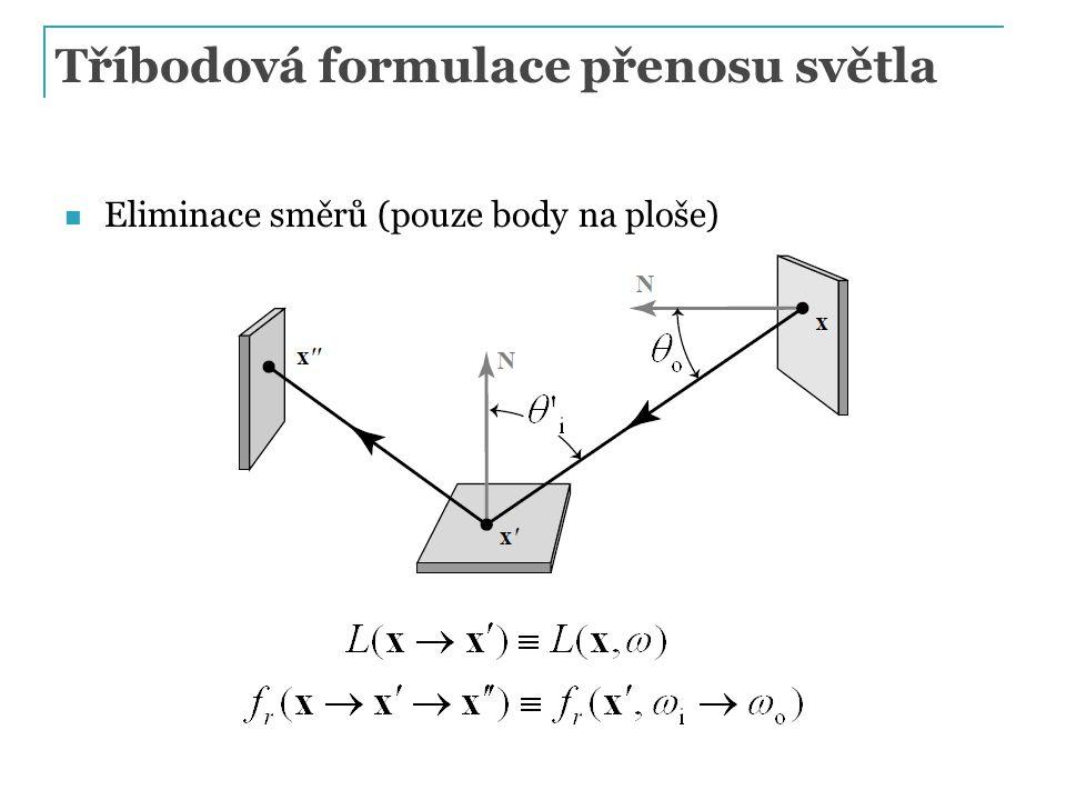 Eliminace směrů (pouze body na ploše) Tříbodová formulace přenosu světla