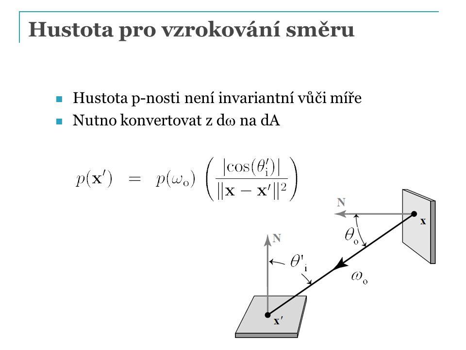 Hustota pro vzrokování směru Hustota p-nosti není invariantní vůči míře Nutno konvertovat z d  na dA