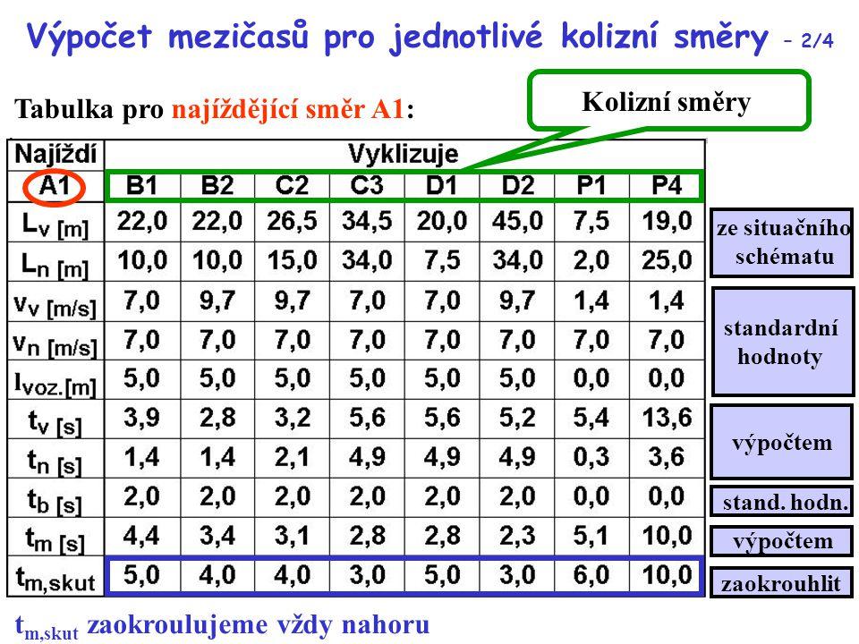 Výpočet mezičasů pro jednotlivé kolizní směry – 2/4 ze situačního schématu standardní hodnoty výpočtem stand. hodn. zaokrouhlit t m,skut zaokroulujeme