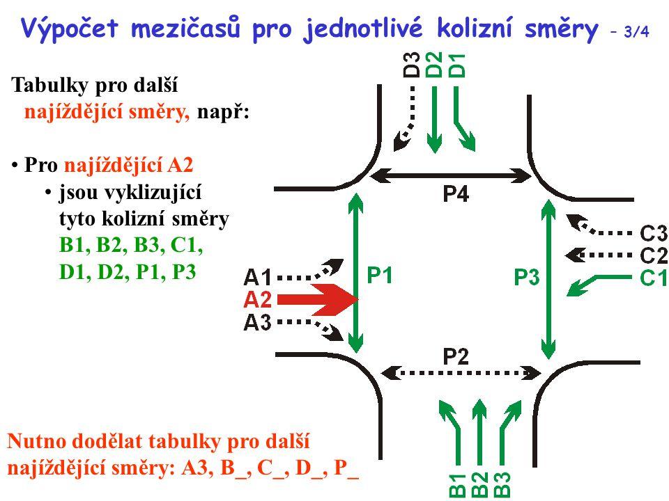 Výpočet mezičasů pro jednotlivé kolizní směry – 3/4 Tabulky pro další najíždějící směry, např: Pro najíždějící A2 jsou vyklizující tyto kolizní směry