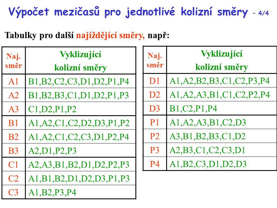 Výpočet mezičasů pro jednotlivé kolizní směry – 4/4 Tabulky pro další najíždějící směry, např: Naj. směr Vyklizující kolizní směry A1B1,B2,C2,C3,D1,D2
