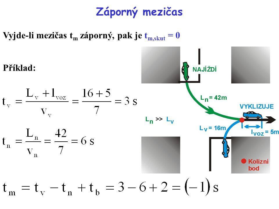 Záporný mezičas Vyjde-li mezičas t m záporný, pak je t m,skut = 0 Příklad: